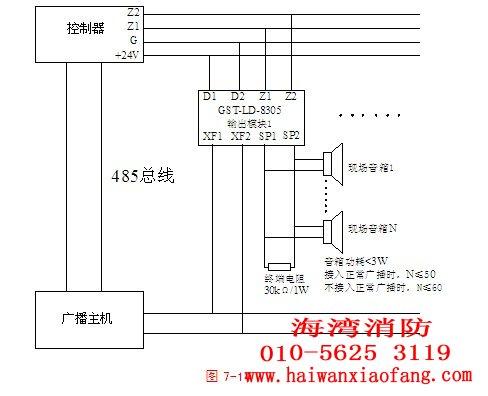 海湾模块接线图_海湾消防广播模块安装接线示意图|海湾安全技术有限公司